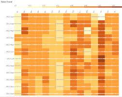 Heatmap Chart Qlik Sense On Windows