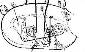service mower 42 inch mower deck