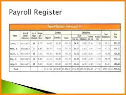 wages register in excel payroll sample excel technician salary slip ledger template general