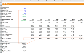 cash flow model excel discounted cash flow dcf formula guide how to calculate npv