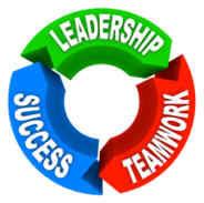 Team Leaders Team Leadership Guide