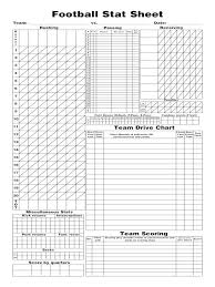 Cricket Score Card Format Soccer Score Sheet Template Excel Awesome Cricket Scorecard