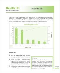 Free 33 Chart Examples In Pdf Examples