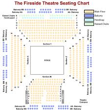 Usa Seating Chart Lubbock 2019 Season Shows The Fireside Dinner Theatre