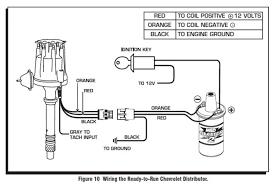 msd ignition wiring diagram 6al images mallory msd 6a wiring msd 6al wiring diagram hei nodasystech com on sbc