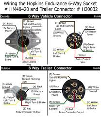 hopkins pin trailer wiring diagram hopkins image trailer wiring diagram 7 pin flat wirdig on hopkins 7 pin trailer wiring diagram