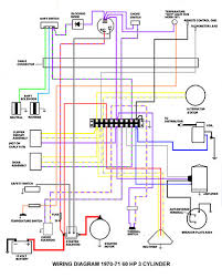 60hp evinrude ignition switch wiring diagram basic guide wiring Universal Ignition Switch Wiring Diagram at 1987 Johnson Outboard Ignition Switch Wiring Diagram