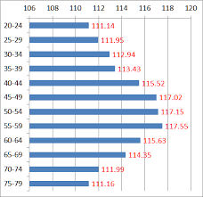 Average Weight Of Japanese Women 2015 How Much Is It In Tokyo