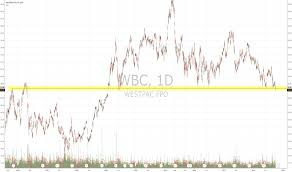 Westpac Asx Chart Wbc Stock Price And Chart Asx Wbc Tradingview