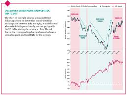 The trend is your friend…until it ends. Markets You Can Trade For Trend Following Trading