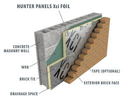 Hunter Xci Foil General Insulation