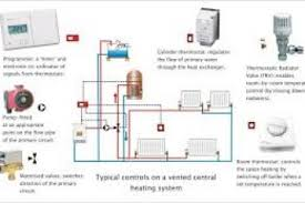 wiring diagram for pumped central heating system wiring diagram central heating wiring diagrams to download at Central Heating Controls Wiring Diagrams