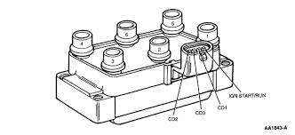 2003 ford f150 spark plug wiring diagram wire center \u2022 Ford Taurus Spark Plug Wiring Diagram at 2002 Ford F150 4 2 Spark Plug Wiring Diagram