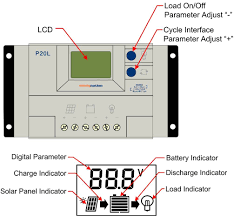 60 watt solar panel complete kit lcd charge controller for 60 watt solar panel complete kit lcd charge controller for rv s boats and off grid applications