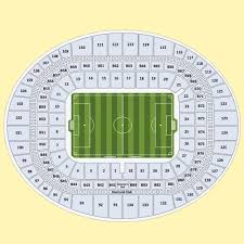 Buy Arsenal Vs Chelsea Tickets At Emirates Stadium In London