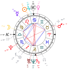 Astrology And Natal Chart Of Asap Nast Born On 1990 07 26