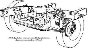 1999 dodge ram 1500 alternator wiring diagram 99 trailer brake 2500 full size of 1999 dodge ram infinity wiring diagram 2500 trailer 3500 radio front wheel brake