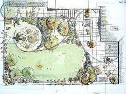 design garden layout vegetable free sdgtracker