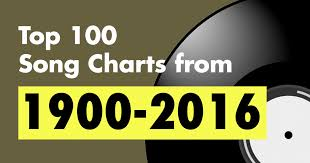 All Song Charts