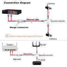 poe camera simplified wiring connector Network Wiring Standard B Standard Cat 5 Wiring