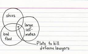 Venn Diagram Jokes Work Space Venn Diagram Jokes