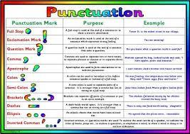 Punctuation Marks In English Bookmark Gurlalji Blogspot Com