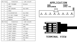 ford radio wiring diagram wiring all about wiring diagram 2001 ford explorer sport radio diagram at 2001 Ford Explorer Sport Trac Radio Wiring
