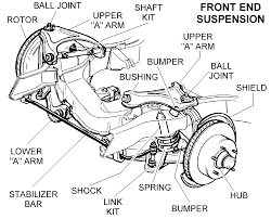 chevy s10 truck wiring diagram chevy discover your rear suspension diagram furthermore chevy truck front