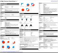 Html5 Cheat Sheet Html5 Cheat Sheets Resources For Designing An Html Website Free