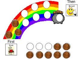 Reward Token Rainbow Classroom Behavior Management