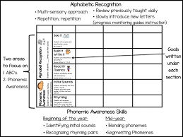Free Phonemic Awareness Worksheets Compound Words Child And ...