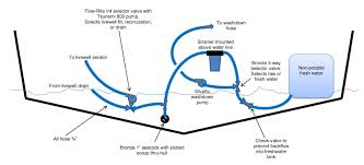 go kart wiring schematic go automotive wiring diagrams description attachment go kart wiring schematic
