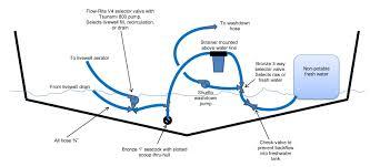 go kart wiring schematic go automotive wiring diagrams description attachment go kart wiring schematic