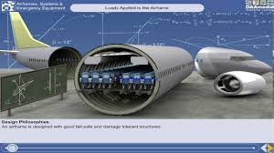 Fail Safe Design Aircraft Structure Cpl Atpl Cbt Technical General Airframes And Systems Loads Applied To The Airframes
