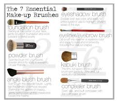 diffe types of makeup brushes makeup tips tricks makeup brusheakeup types of makeup brushes and their