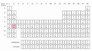 new periodic table of elements song slow periodic slow table elements of song version order periodic