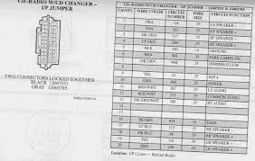 saturn wiring harness diagram saturn wiring diagrams online