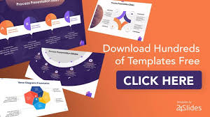 Power Point Tempaltes The Ultimate Powerpoint Template Guide Present Better