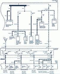 2000 mitsubishi eclipse fuse box wiring library 2001 isuzu fuse diagram another wiring diagrams u2022 rh benpaterson co uk 2001 mitsubishi eclipse fuse