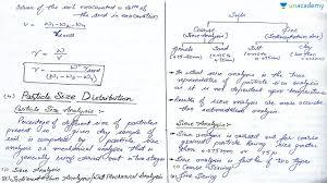 Sieve Analysis In Hindi