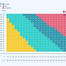 Bmi Chart Child Bmi Calculator Check Your Body Mass Index Patient Pertaining To