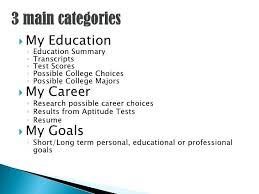Research Portfolio Template High School Student Portfolio Template