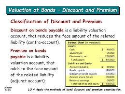 discount on bonds payable balance sheet long term liabilities