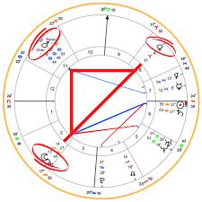 Bitches Everywhere Mia Khalifa Astrology