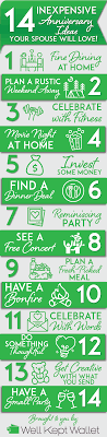 inexpensive anniversary gifts infographic pin