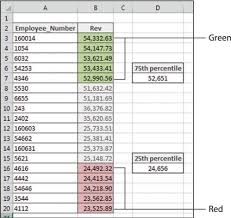 Excel Percentile Chart How To Highlight Data Based On Percentile Rank In Excel