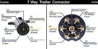 powerstop brake controller wiring diagram powerstop brake curt trailer brake controller wiring diagram jodebal com