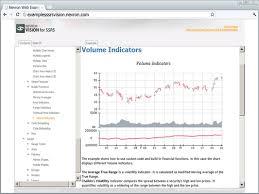 Nevron Chart For Ssrs Screenshots