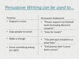 persuasive writing th grade conspiracy unit ppt  3 persuasive