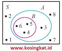 Soal dan pembahasan pas matematika kelas 8 (viii) smp semester 1 kurikulum 2013 revisi terbaru. Kunci Jawaban Matematika Kelas 7 Halaman 185 192 Uji Kompetensi 2 Kosingkat